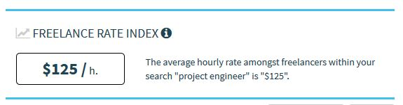 Average Freelancer Rate for Project Engineer