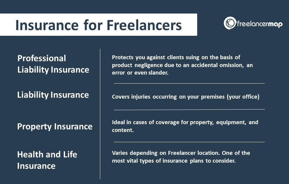 Insurance for Freelancers - professional liability, property, health and life insurance