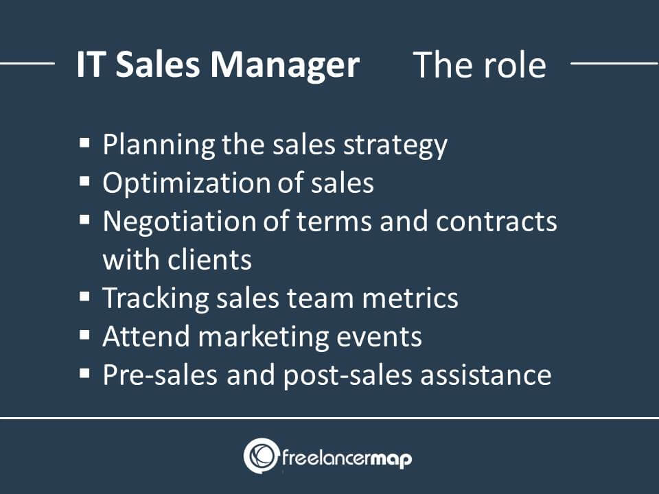 Technical Sales Manager Responsibilities