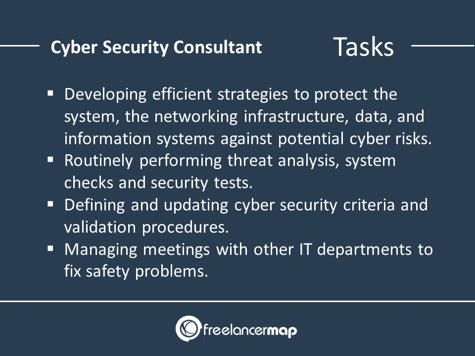 Cybersecurity Consultant Responsibilities