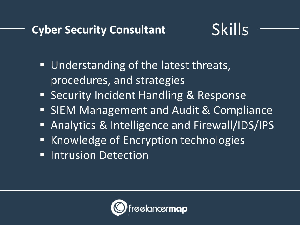 Cybersecurity Consultant Skills