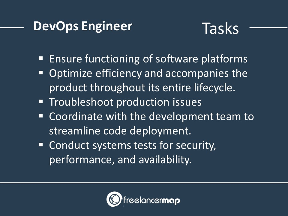 DevOps Engineer Responsibilities