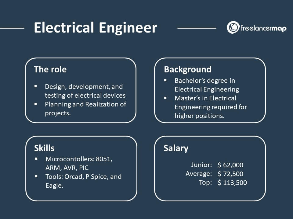 Electrical Engineer Role Overview