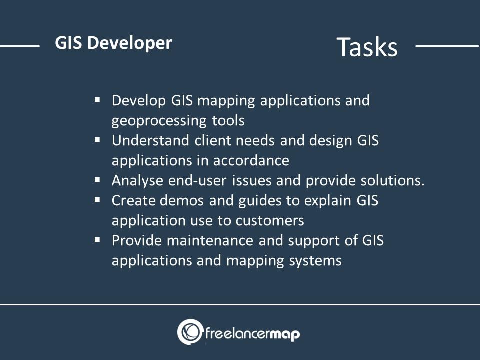 What Does A Gis Developer Do Career Insights Job Profiles