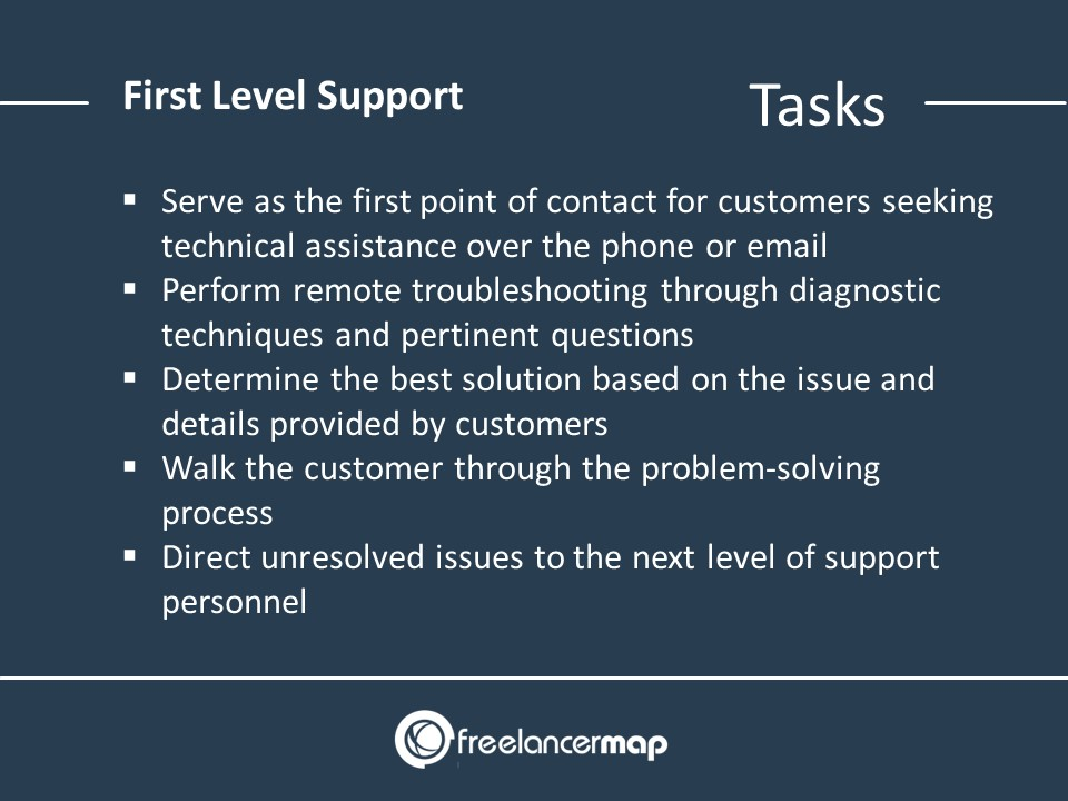 Help Desk First Level Support Responsibilities