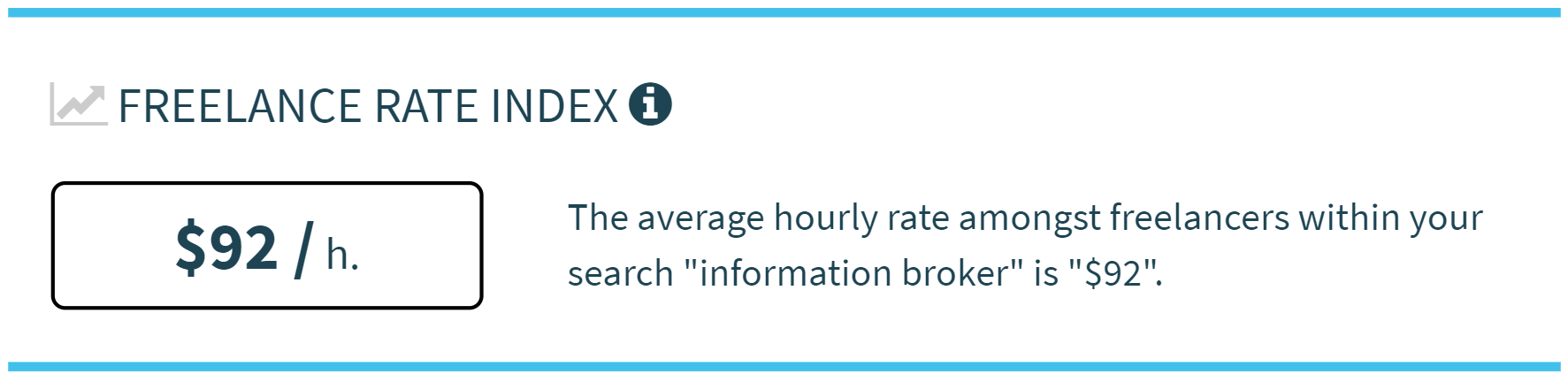 Average Freelance Rate for Information Brokers