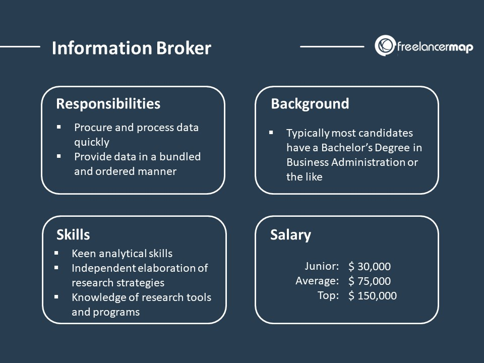 Information Broker - The role