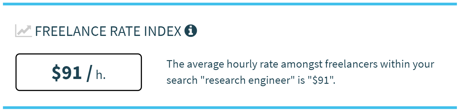 Average Freelancer Rate for Research Engineers