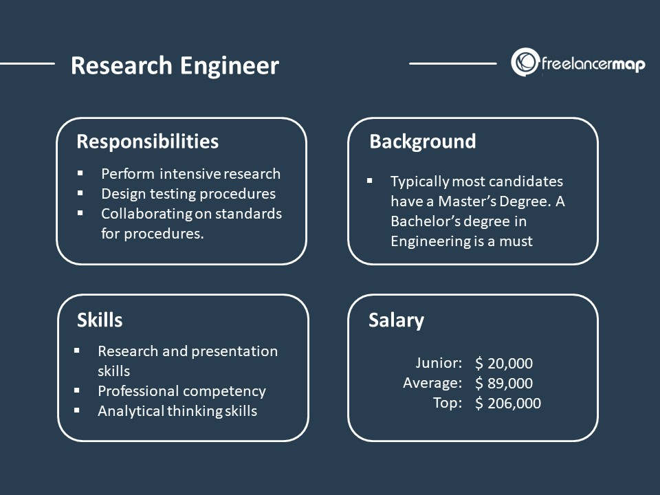 Research Engineer - The role