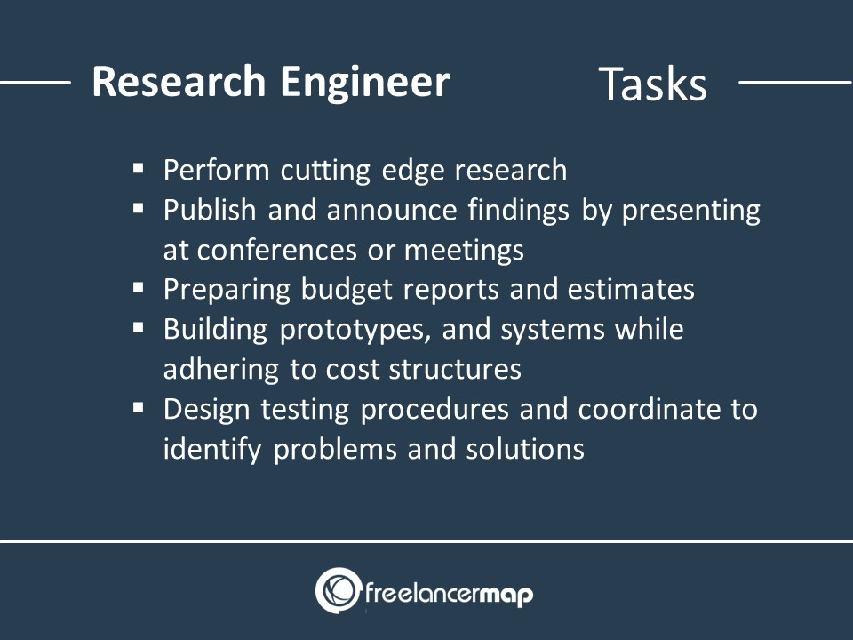 Research Engineer Responsibilities