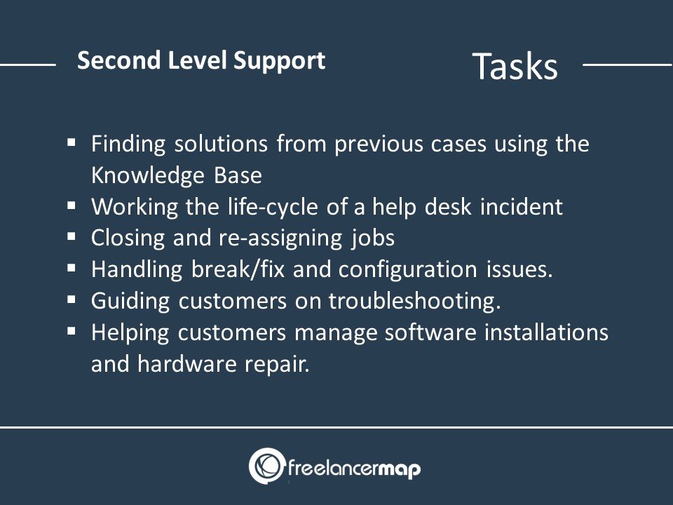 Second Level Support Responsibilities