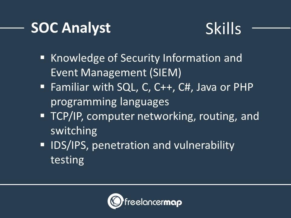 SOC Analyst Skills