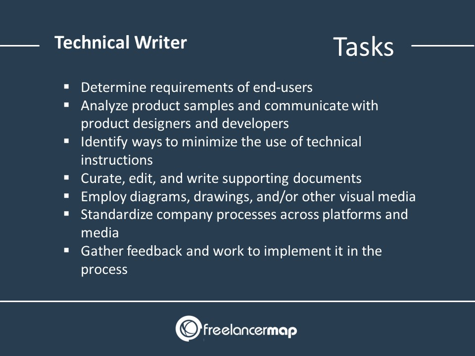 What Does A Technical Writer Do   U00bb Skills  Tasks  U0026 Insights