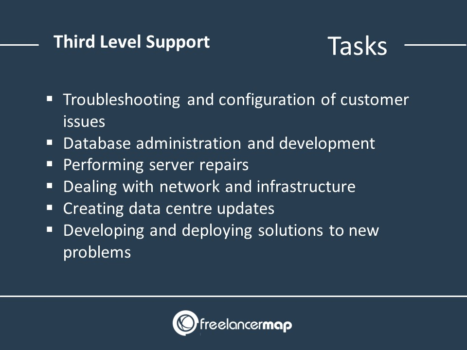 3rd Level Support Responsibilities