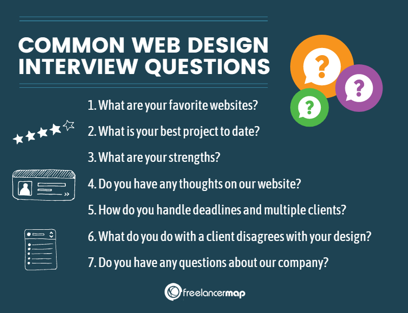 Web Design interview questions overview